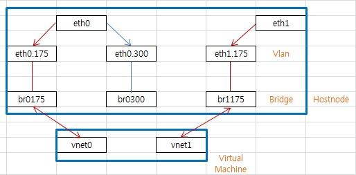 Q&A] Installing oVirt 3 1 and GPFS